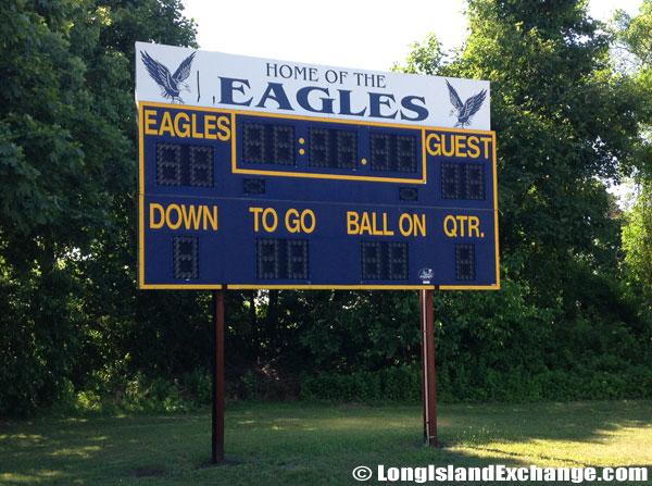 Football Field Scoreboard